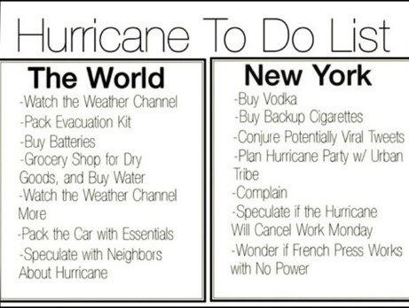 New York Hurricane To Do List