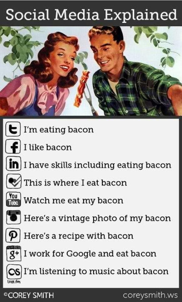 Social Media of Bacon