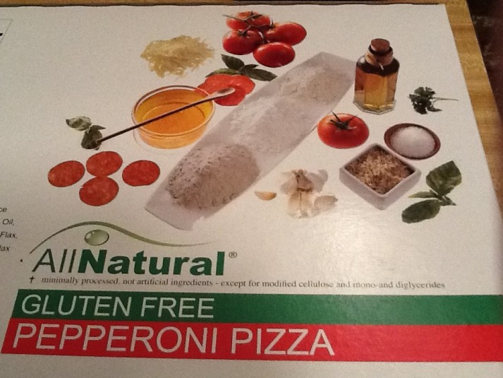 Pizza Box Ingredients