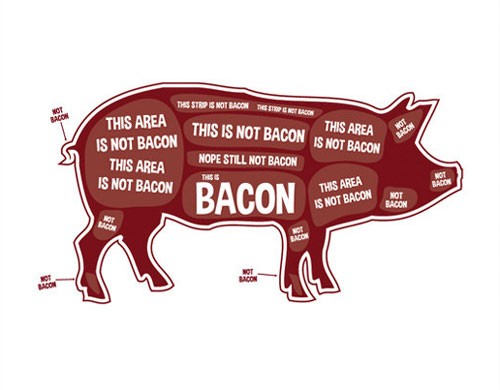 Bacon Guide