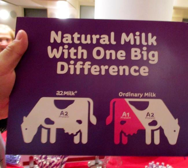 A2 Milk Signage