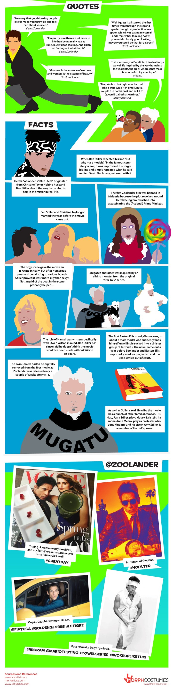 Zoolander Trivia You Need to Know Infographic