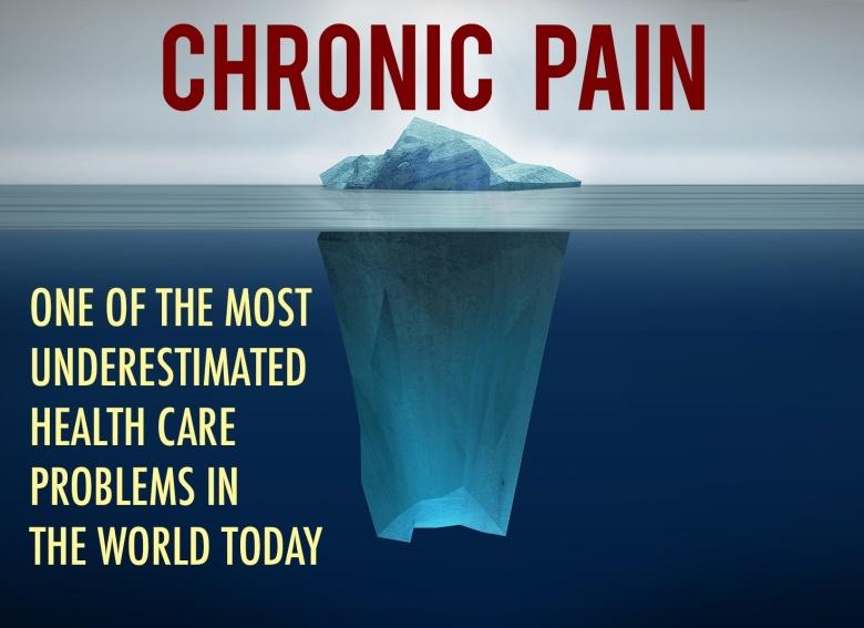 Chronic Pain and CBD studies